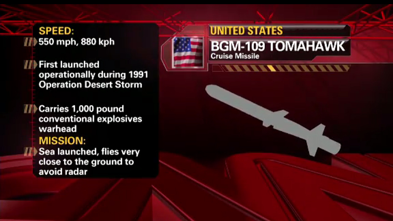 Tomahawk missile graphic83602032-159532