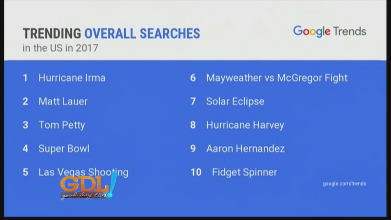 Google Top 2017 Searches