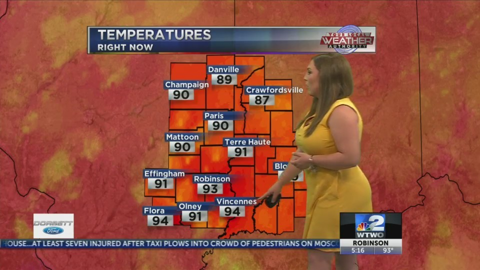 Sunday Weather for June 17,2018