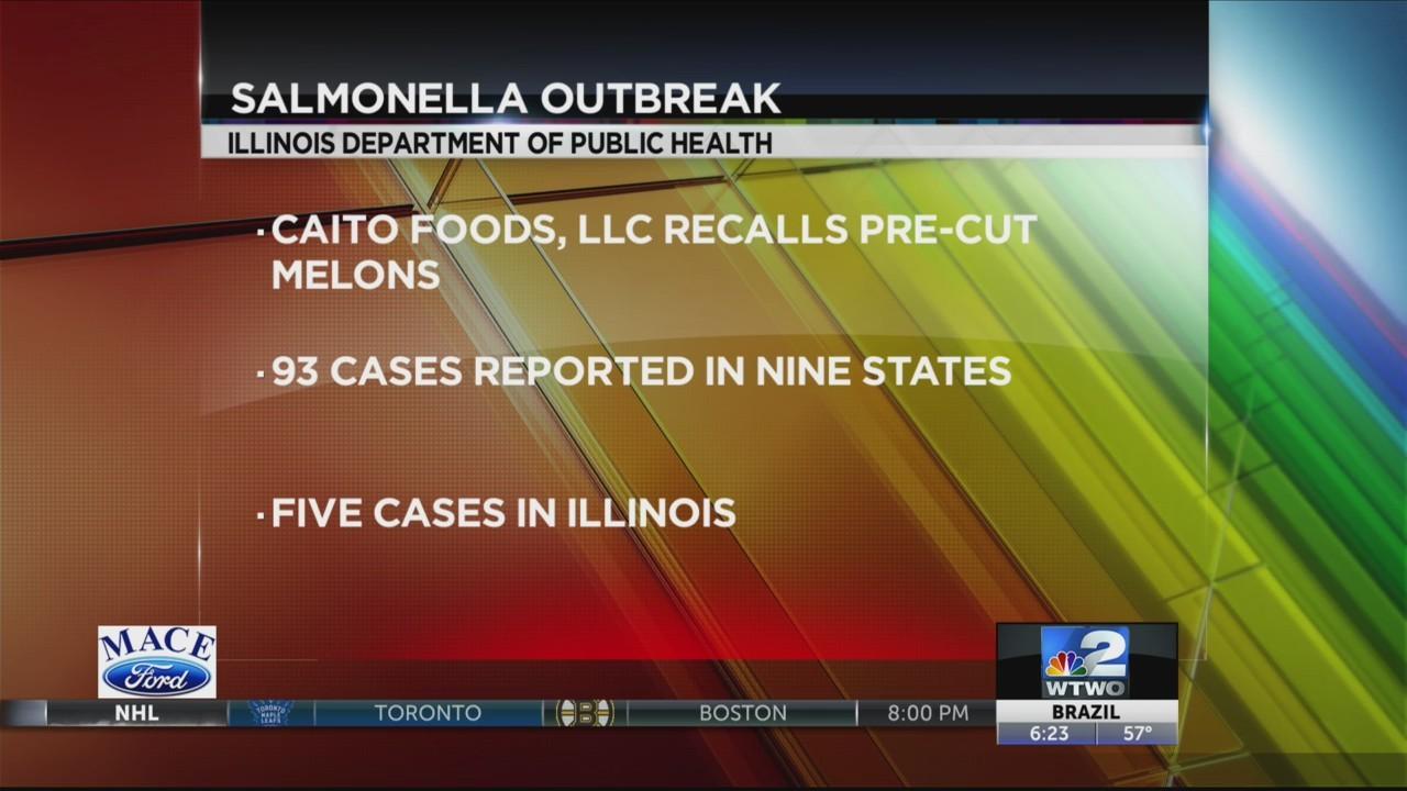 Salmonella